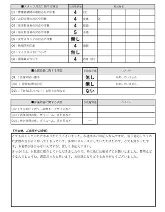 20210324京都市T様 火葬式・直葬のアンケート