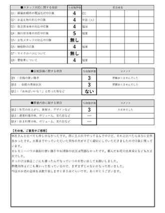 20210325東大阪市O様 火葬式・直葬のアンケート