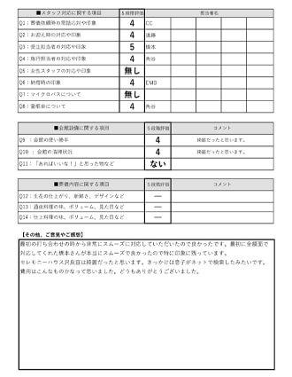 20210328茨木市O様 火葬式・直葬のアンケート