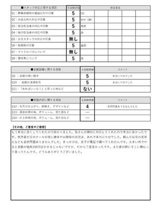 20210403枚方市K様 火葬式・直葬のアンケート