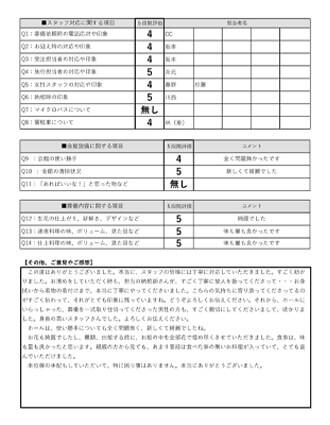 20210404京都市F様 家族葬のアンケート