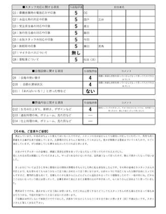 20210409京都市H様 火葬式・直葬のアンケート