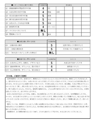 20210415京都市I様 家族葬のアンケート