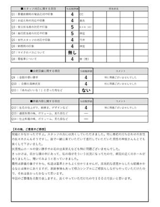 20210416京都市S様 火葬式・直葬のアンケート