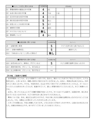 20210421京都市I様 家族葬のアンケート