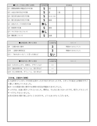 20210426京都市Y様 火葬式・直葬のアンケート