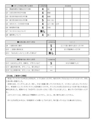 20210427京都市T様 家族葬のアンケート