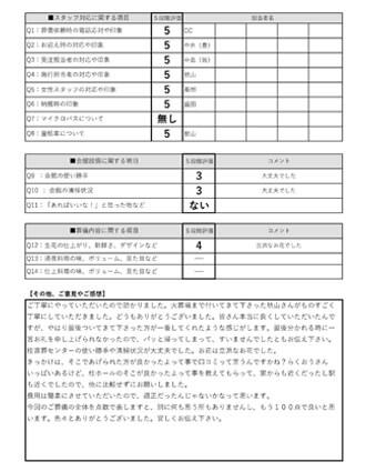 20210428京都市S様 火葬式・直葬のアンケート