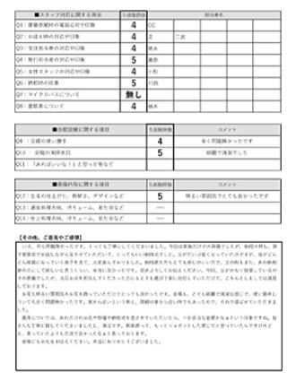 20210501京都市U様 家族葬のアンケート
