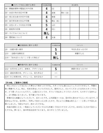20210503京都市T様 家族葬のアンケート
