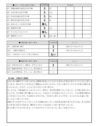 20210505京都市K様 火葬式・直葬のアンケート