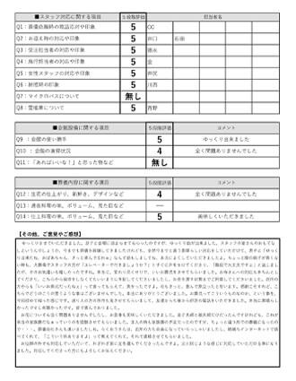 20210506京都市H様 家族葬のアンケート