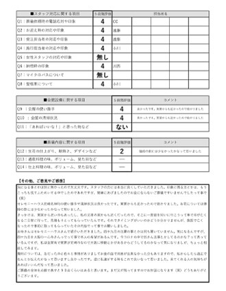 20210509尼崎市T様 火葬式・直葬のアンケート