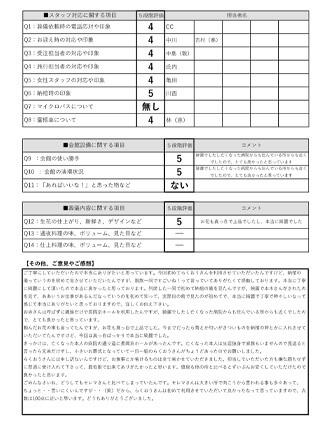 20210510長岡京市K様 火葬式・直葬のアンケート