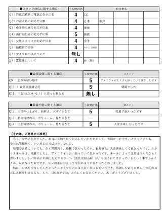 20210513京都市N様 家族葬のアンケート