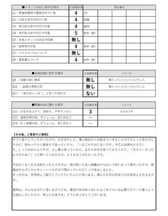 20210515八尾市F様 火葬式・直葬のアンケート