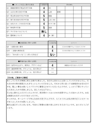 20210516京都市S様 火葬式・直葬のアンケート