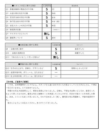 20210518京都市A様 一日葬のアンケート