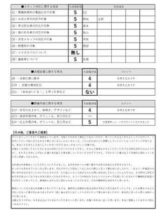 20210520京都市F様 火葬式・直葬のアンケート