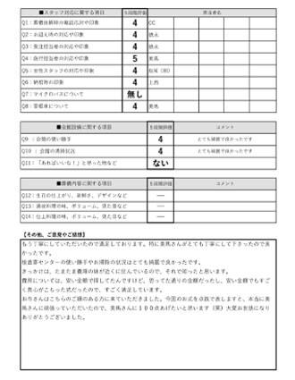 20210521京都市K様 火葬式・直葬のアンケート