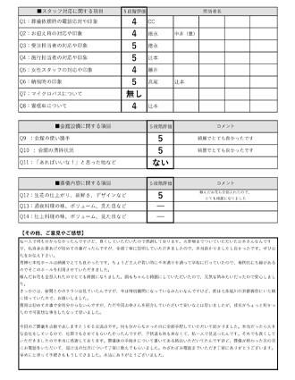 20210527京都市Y様 火葬式・直葬のアンケート