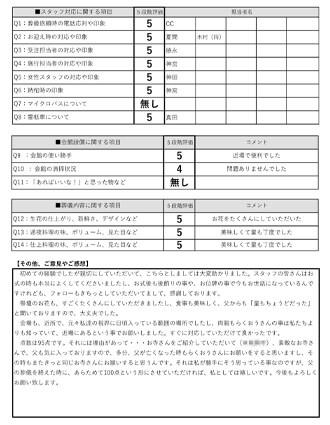 20210601京都市T様 家族葬のアンケート