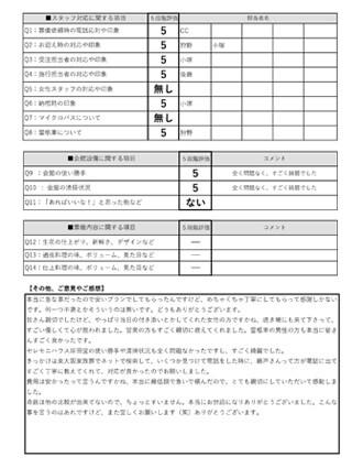 20210602東大阪市H様 火葬式・直葬のアンケート