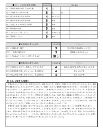 20210607京都市M様 家族葬のアンケート