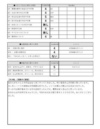 20210614東大阪市F様 火葬式・直葬のアンケート
