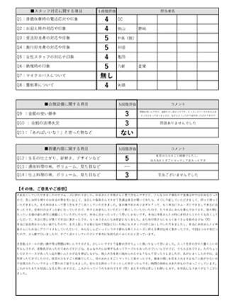 20210615京都市H様 火葬式・直葬のアンケート