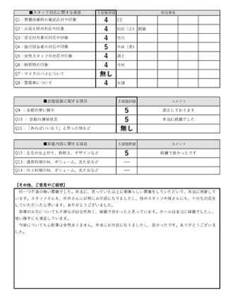 20210629草津市T様 家族葬のアンケート