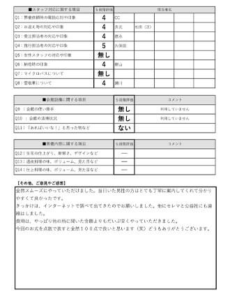 20210703京都市I様 火葬式・直葬のアンケート