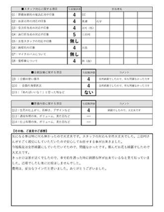 20210707大阪市I様 火葬式・直葬のアンケート