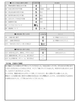 202107027栗東市N様 火葬式・直葬のアンケート