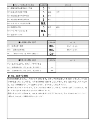 20210805吹田市T様 火葬式・直葬のアンケート
