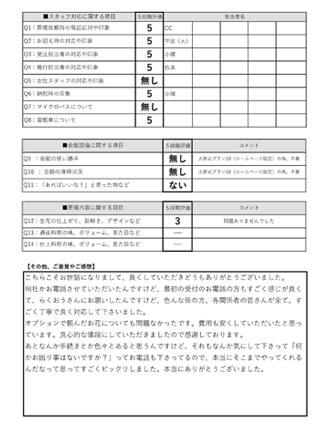 20210808大阪市T様 火葬式・直葬のアンケート