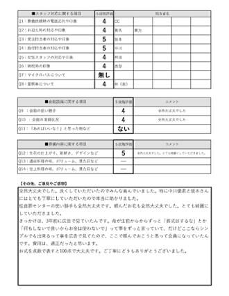 20210812京都市N様 火葬式・直葬のアンケート