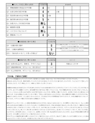 20210826尼崎市S様 火葬式・直葬のアンケート