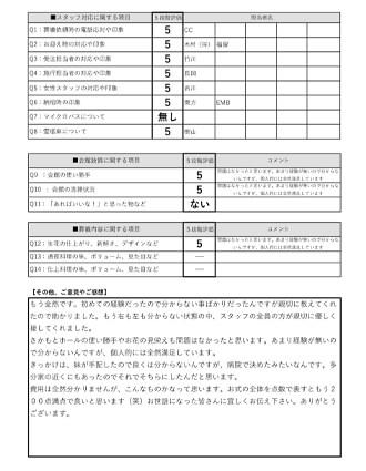 20210829大津市H様 火葬式・直葬のアンケート