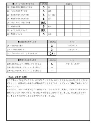 20210907高槻市S様 火葬式・直葬のアンケート
