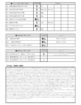 20210909京都市T様 火葬式・直葬のアンケート