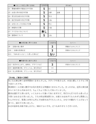 20210911草津市S様 火葬式・直葬のアンケート