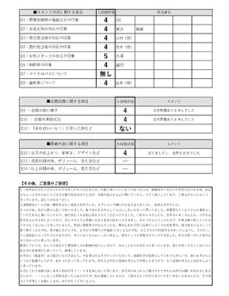 20210913大津市S様 火葬式・直葬のアンケート
