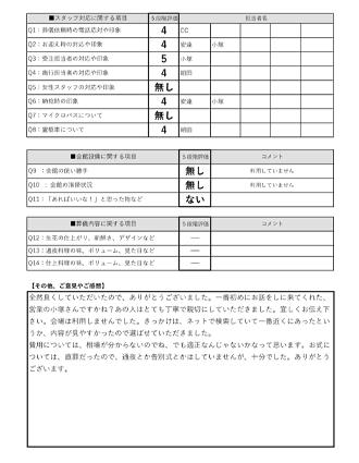 20210914門真市K様 火葬式・直葬のアンケート